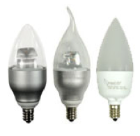 LED Candelabra
