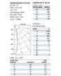 Dimensions CREE ESA-ADR-628-D 55 Watt 55W Essentia Series LED Recessed Architectural Downlight 6