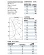 Photometry CREE ESA-ADR-856-D 107 Watt 107W Essentia Series LED Recessed Architectural Downlight 8