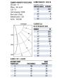 Photometry CREE ESA-ADS-614-D 53 Watt 53W Essentia Series LED Recessed Architectural Downlight 6