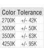 COLOR TOLERANCE CREE ESA-ADS-828-D-LWW 54 Watt 54W Essentia Series LED Lensed Wall Wash Downlight 8