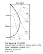 Photometry CREE ESA-C10-WD-S-28-D-U 53 Watt 53W Essentia Surface Cylinder LED Downlight 10