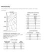Photometry CREE ESA-C10-NS-42-D-U 75 Watt 75W Essentia Surface Cylinder LED Downlight 10