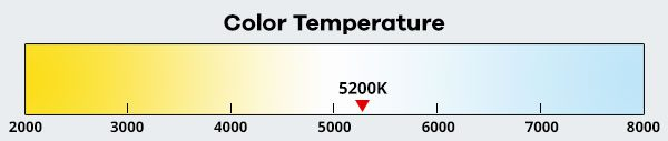 scale of color temperatures